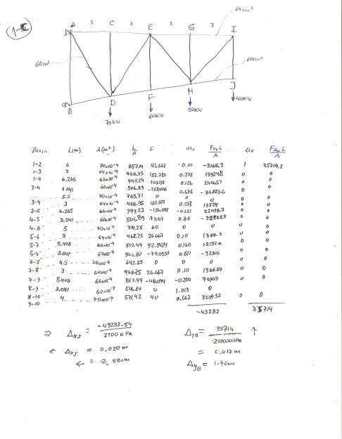 Clases de Estatica, Resistencia de Materiales, Analisis Estructural