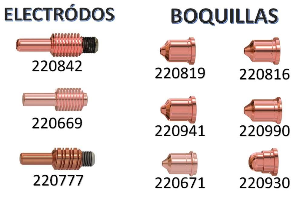 BOQUILLA Y ELECTRODO CONSUMIBLES PARA CORTE CON PLASMA