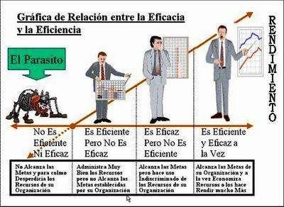 LOS CAPACITAMOS PARA SER EFICIENTES