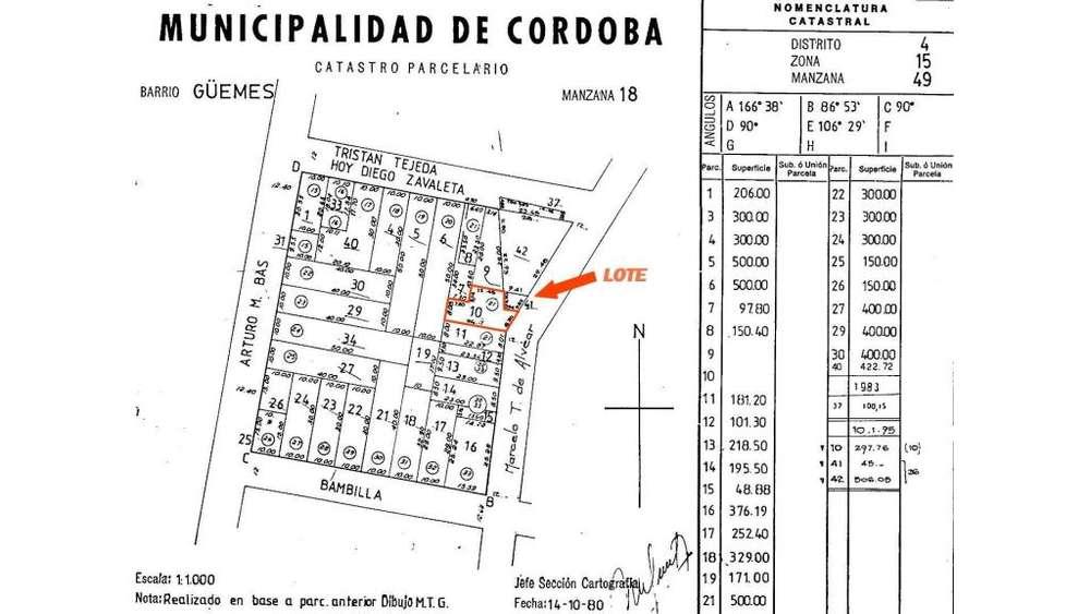 Marcelo T De Alvear 1422 - 10.000 - Terreno Alquiler