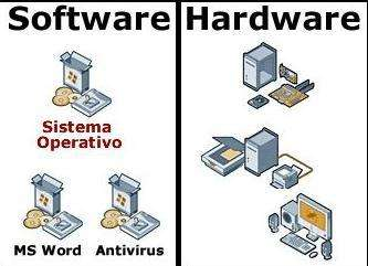 HardwareSofware Solutions