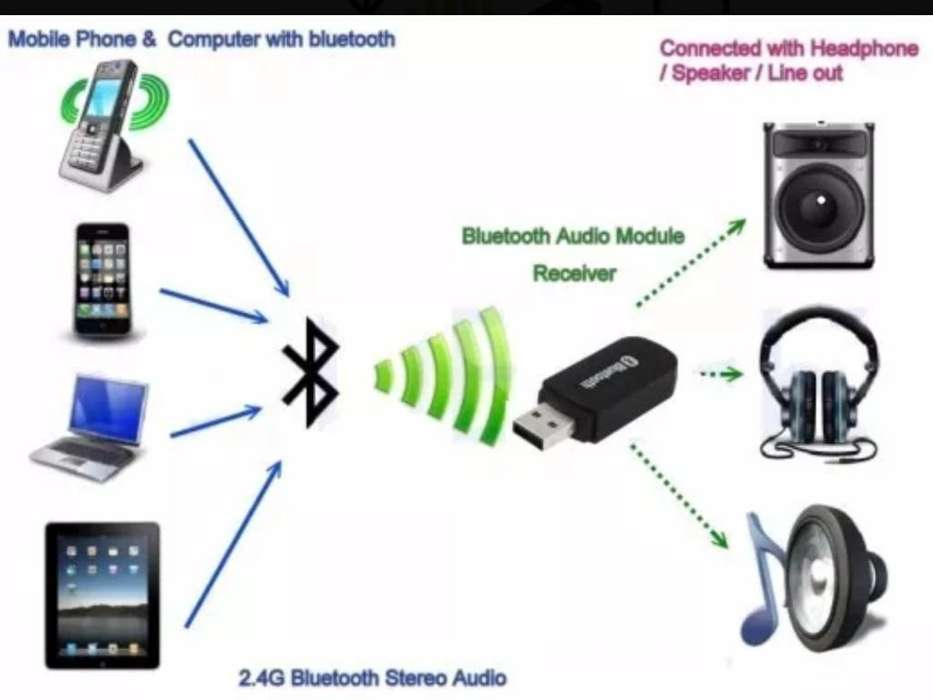 Oferta Receptores de Bluetooth Aux