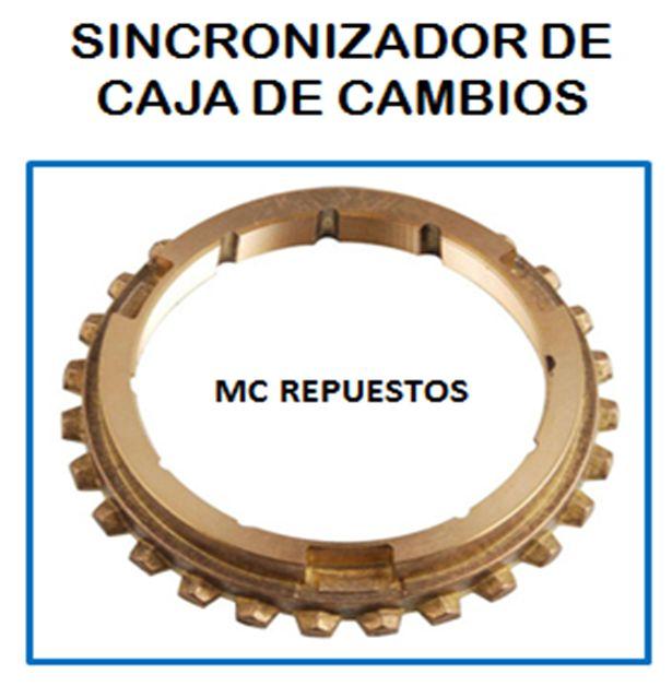 SINCRONIZADOR DE CAJA DE CAMBIOS GREAT WALL, HAVAL Y OTRAS MARCAS CHINAS