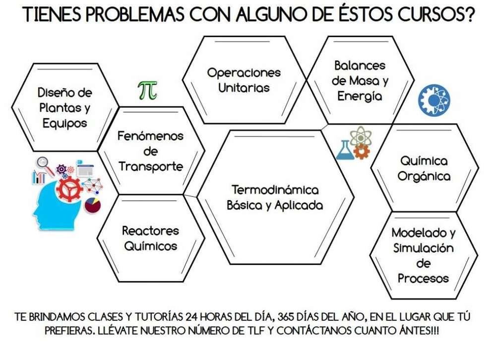 Asesorías y Clases particulares estudiantes Ing. Química, Ing, Agroindustrial, Ing. Ambiental, Ing. en Alimentos