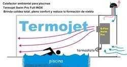 Climatizador ambiental piscinas Reductor de niebla Termojet