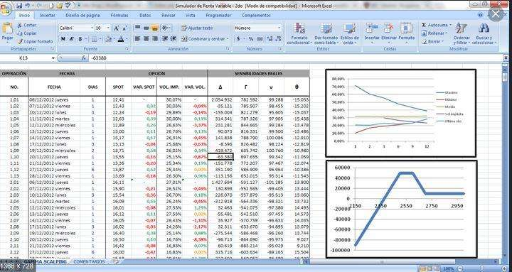 Clases de Excel Todos Niveles