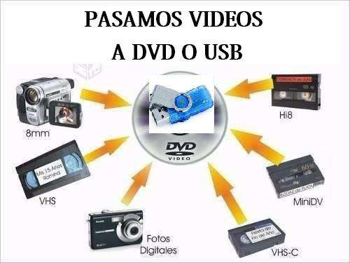 A Sus RECUERDOS.Conversion Transfer VHS VHSC Beta, Betamax Video8 MiniDV a USB o DVD Digital. Regalos
