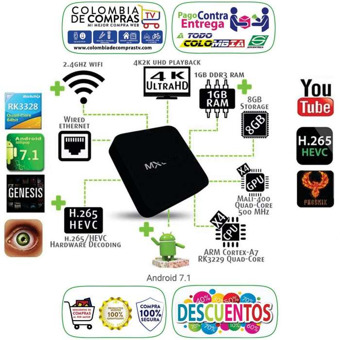 TV BOX 4K, Quad Core, D.D 8GB, RAM 1GB, Android 7.1, Convierte Tu Televisor en Smart TV, Nuevos, Garantizados...