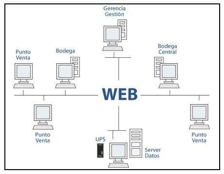 Montaje de redes de datos