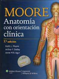 Libros Editorial Wolters Kluwer