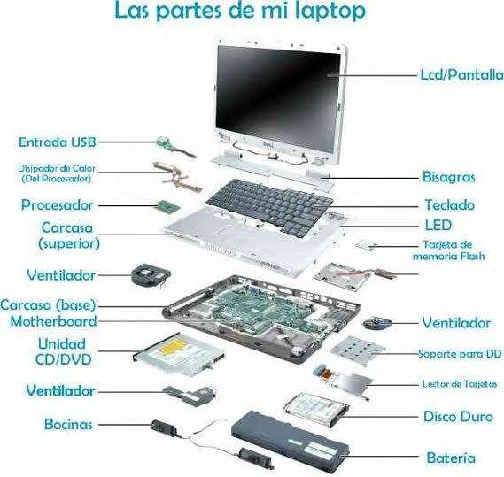 Piezas de laptop