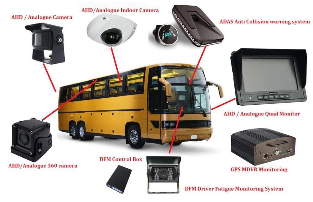 Sistema de Grabacion Vehiculos Transport