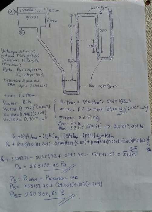Clases de Fisica, Química, Termodinámica