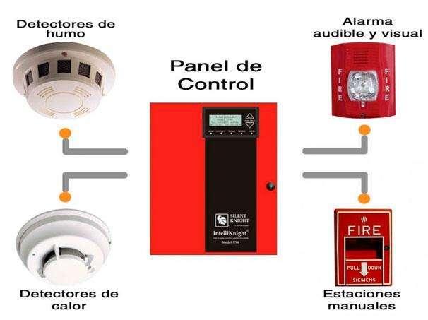sistema de alarma contra incendio