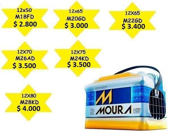 <strong>bateria</strong>S ORIGINALES MOURA 12X75. BARRIO