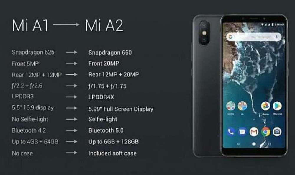Xiaomi Mi A2. 6gb Y 128gb. Solo Equipo