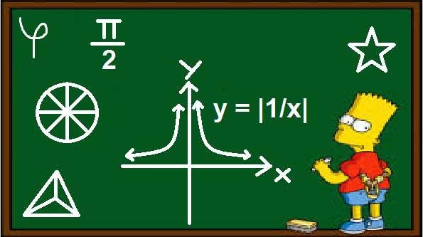 Clases particulares de matematicas a domicilio