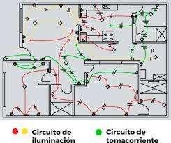 INSTALACIONES ELECTRICAS, INSTALACION DE PORTEROS, VIDEOPORTEROS, AUTOMATIZACION DE PORTONES .