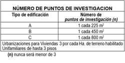 ESTUDIO DE SUELOS PARA CONSTRUCCIÓN DE OBRAS DE CASAS, LOTIZACIONES, CARRETERAS, SANEAMIENTO