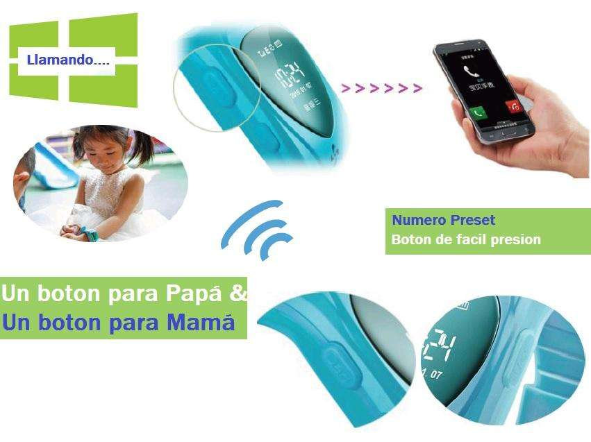 Gps Personal