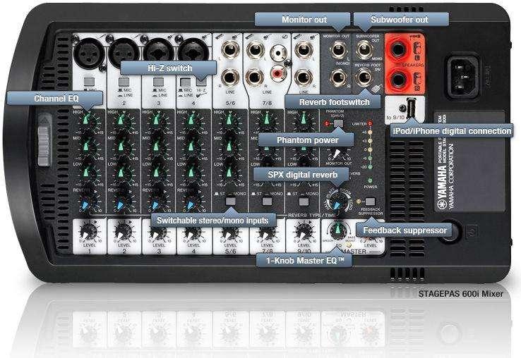 Yamaha Stagepass 600i Altavoces Sistema miniPa Completo