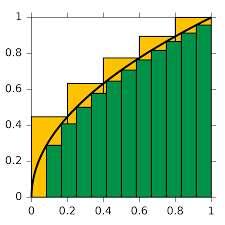 Metodos Numericos, Calculo y Fisica. Clases, talleres, trabajos, etc