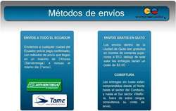 CANON Lente 75 300 Teleobjetivo para camara Profesional