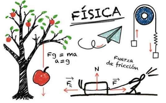 CLASES PARTICULARES FÍSICA, MATEMÁTICAS Y ESTADÍSTICA