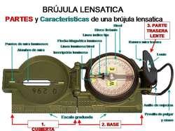 Brújula Brújula Lensatic