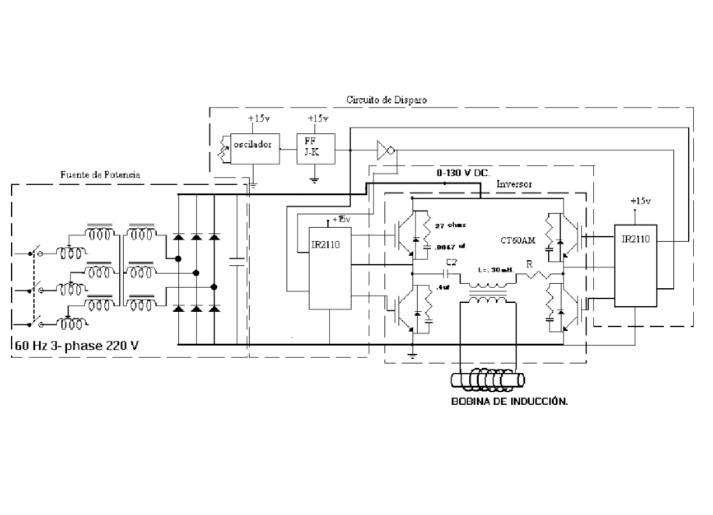 Instrumentación Electrónica Industrial