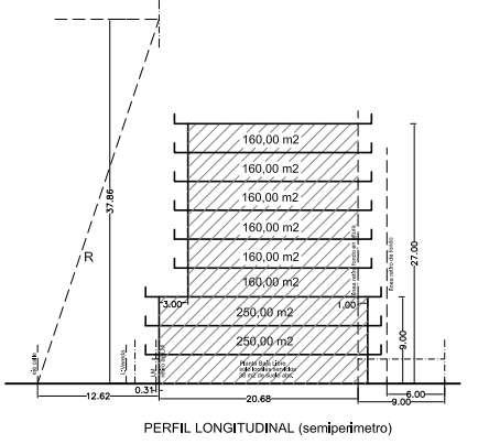 DE DOMINICHI VENDE Terreno apto para construcción edificio MP229