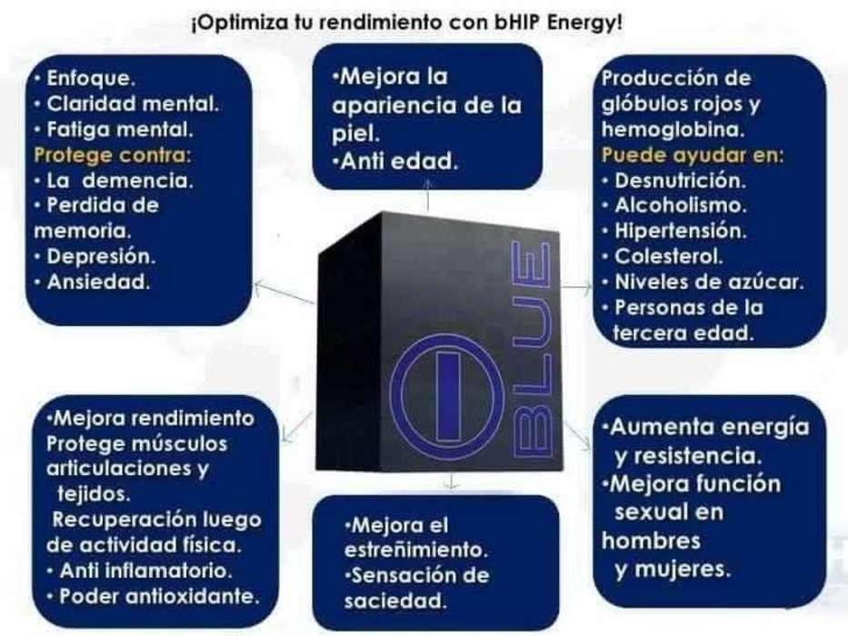 Blue Energy Blend 100% Natural