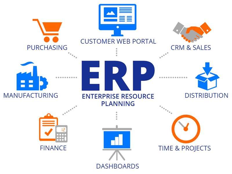 Desarrollo de soluciones ERP.