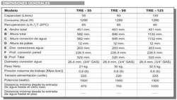 Termotanque Electrico Emege 130 Lts. Modelo TTE 125 Garantía 3 Años