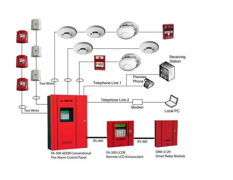 Alarma contra incendio centralizada certificado INDECI 964647164