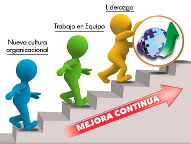 CONSULTORIA Y ASESORAMIENTO EN HOMOLOGACION DE PROVEEDORES
