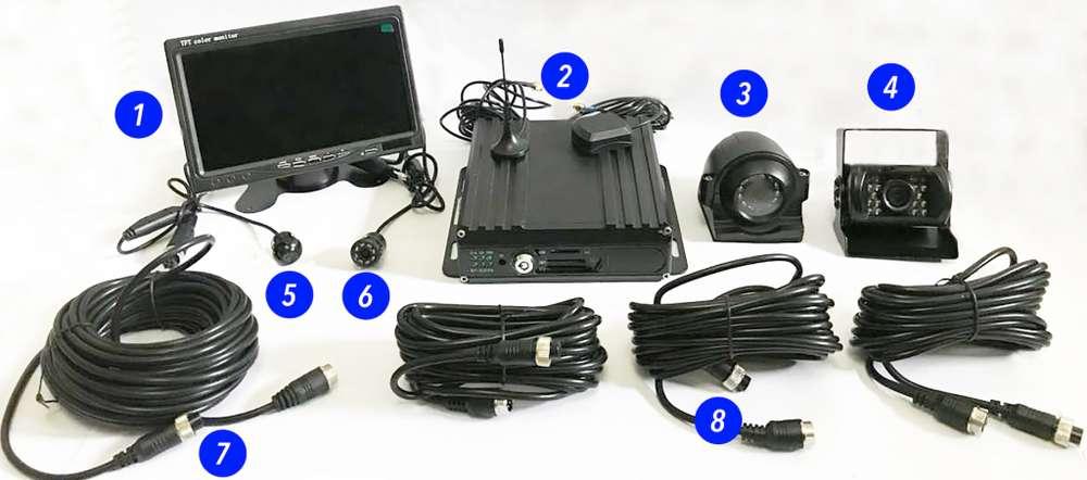 Kit Dvr Vehicular VIDEO/DATOS/AUDIO EN TIEMPO REAL