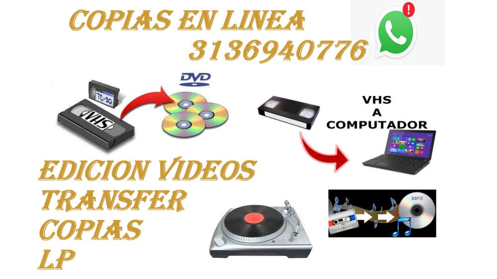 EDICIÓN DE VIDEOS Y AUDIO