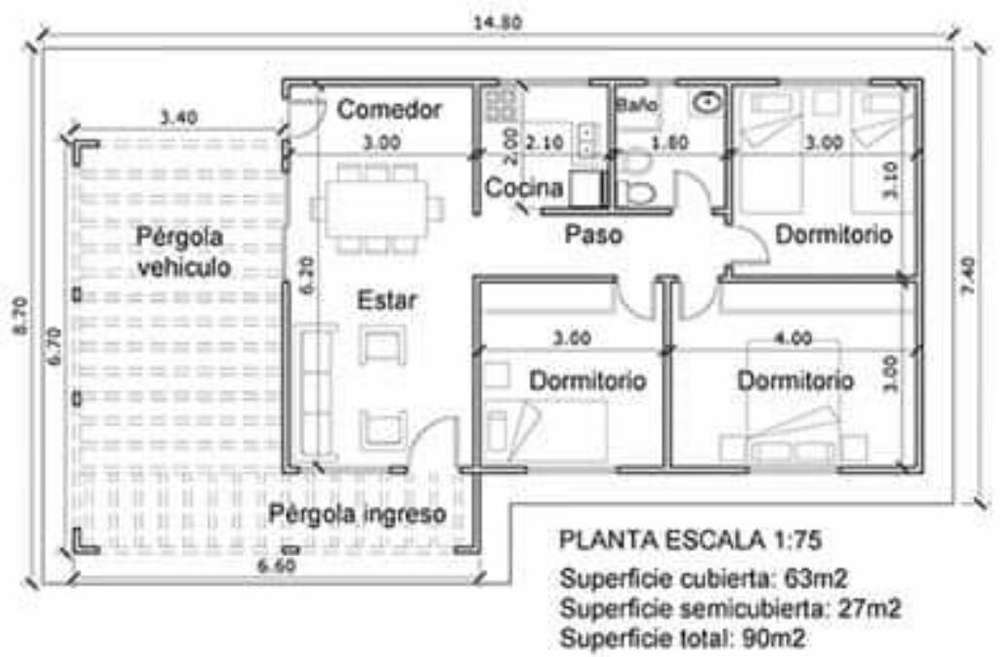 Planos Municipales