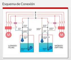 Control De Nivel Liquidos Industriales Modelo TF 5 Metros Sumergible Viyilant