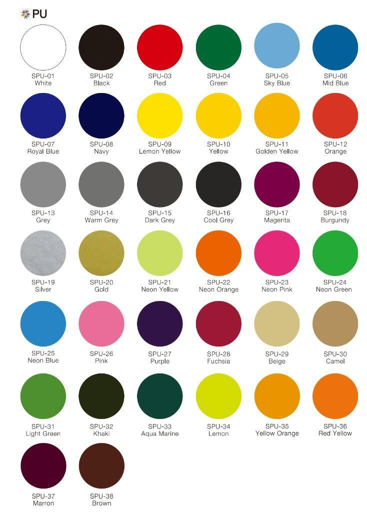 Vinilo Textil, Importadores Directos