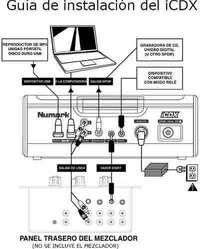 Platos Numark Icdx Controlador