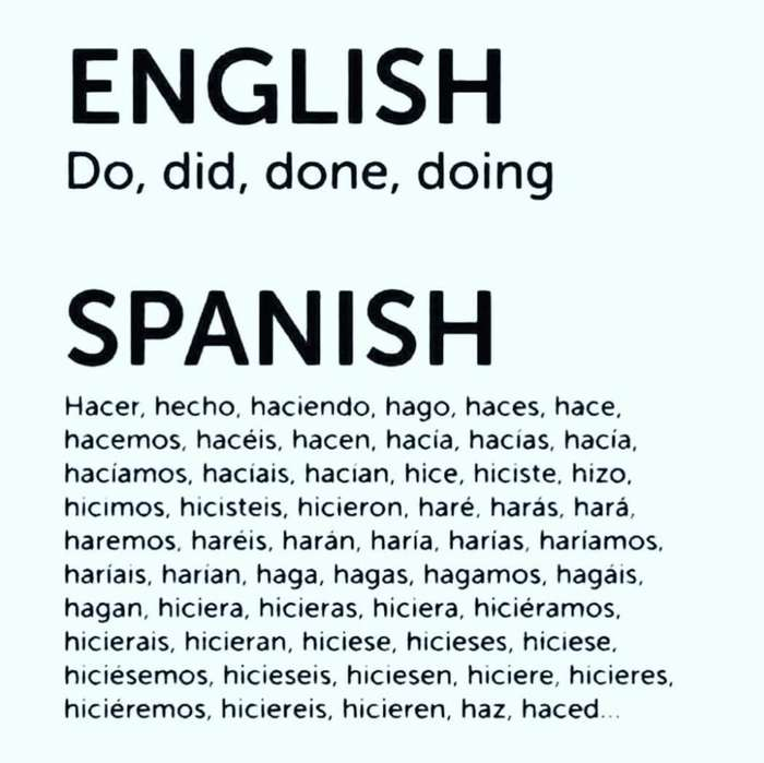 Tutoria de English