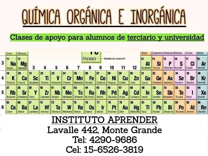 Clases de apoyo de Química orgánica e inorgánica en Monte Grande
