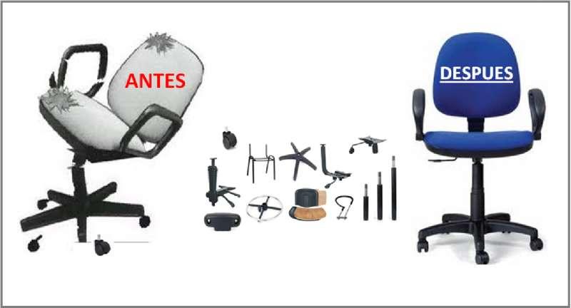 Sillas Colombia - Reparaciones - Técnicos Colombia ...