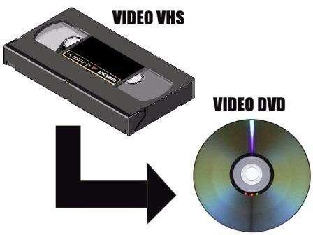 Convertir vhs, betamax, video 8, hi 8 a MEMORIA USB O DVD, informacion Whatsapp 317 703 47 82 o al fijo 694 79 15