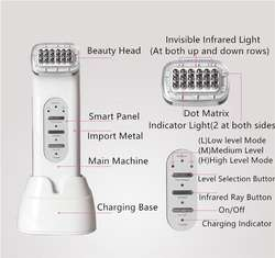 Facelifting, Radiofrequencia, Eliminacion de arrugas,Electroporacion.