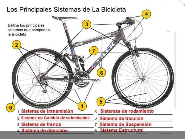 Servicio completo y garantizado en mantenimiento, reparación y/o ensamblado de bicicletas