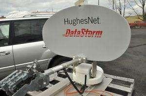antenas y sistemas de internet rural completos datastorm