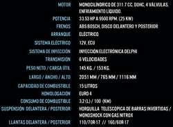 MOTO ZONTES R310 AZUL